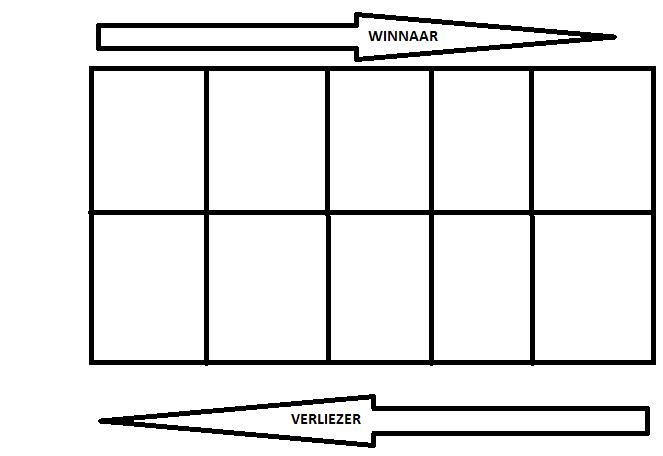 badminton oefeningen