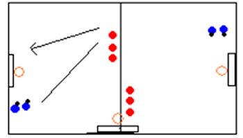 basketbal oefeningen 2