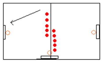 basketbal oefeningen 6