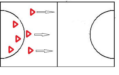 handbal oefeningen 1