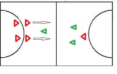 handbal oefeningen 2